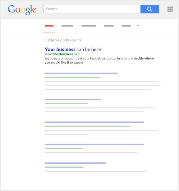 Google AdWords Suchergebnisse